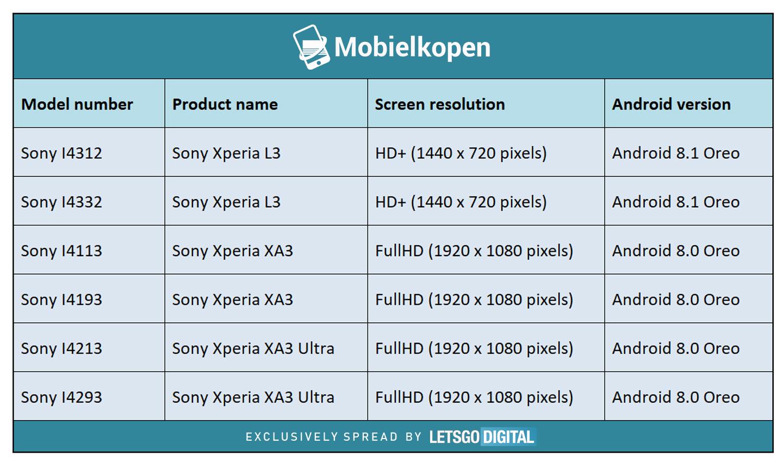 Xperia smartphones 2019